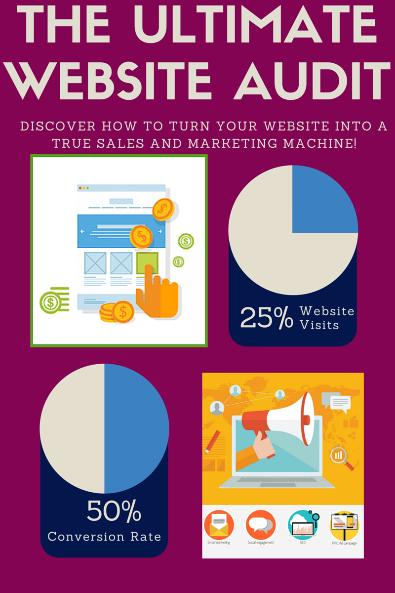 The Ultimate Website Audit — Savvy Business Gals Marketing
