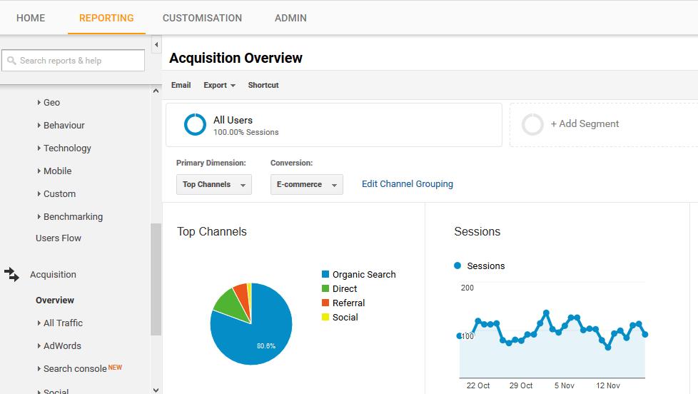 google analytics aquisition report