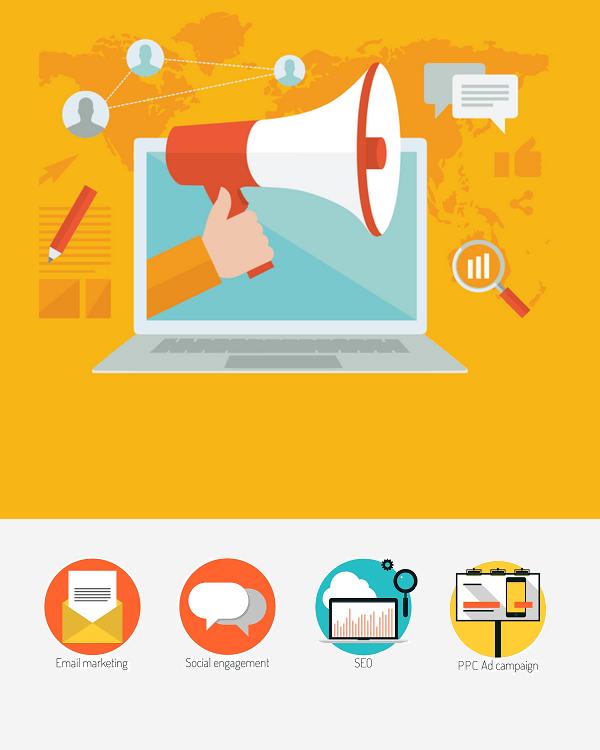 savvy digital marketing channel selection